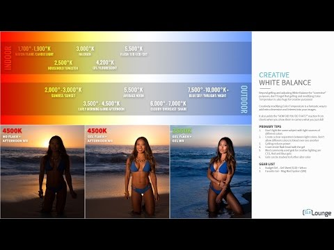 How to Use Flash Gels and Color Temperature for Creative Effects | Lighting 101