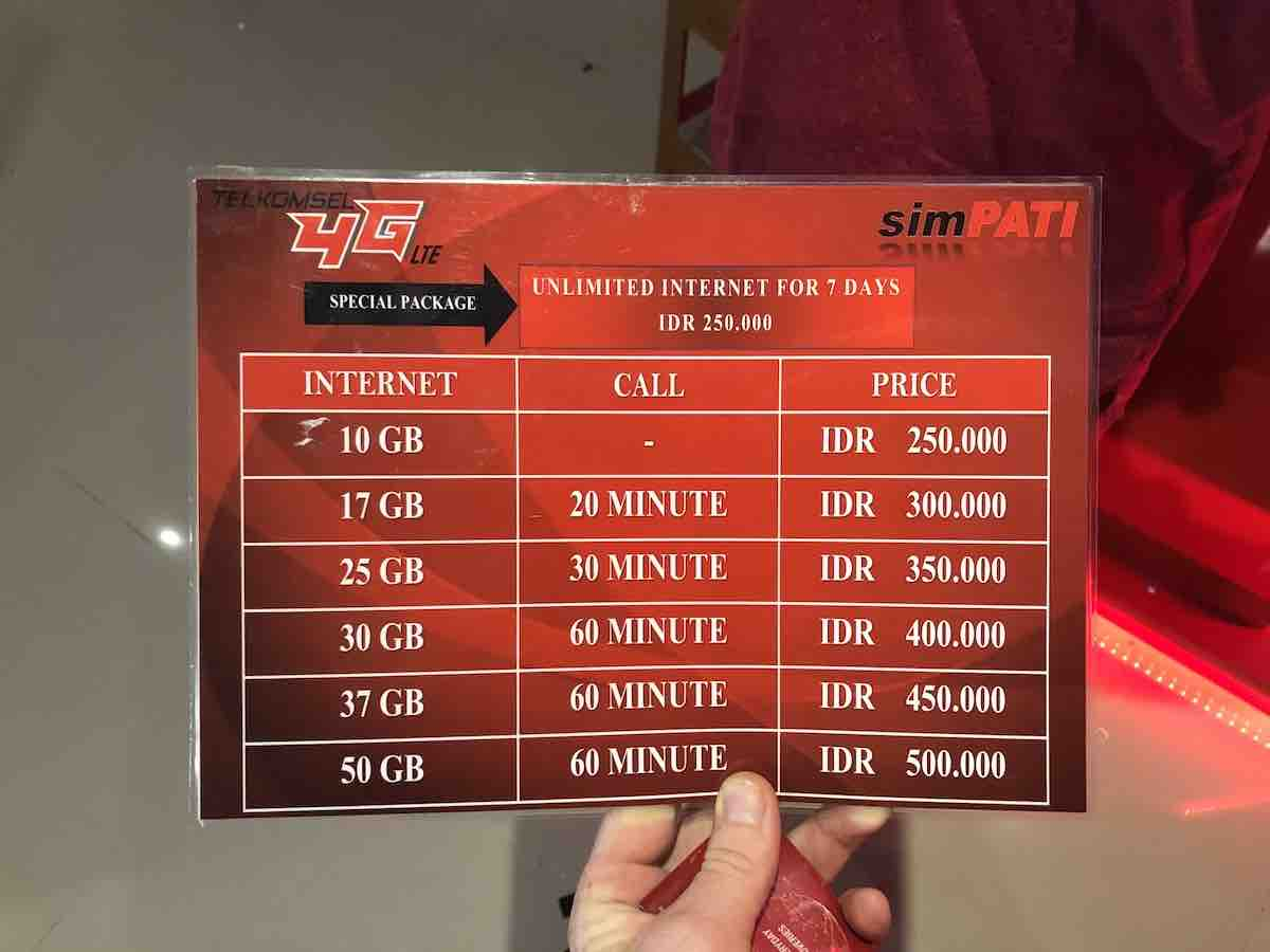 Bali Sim Card - One Week Itinerary