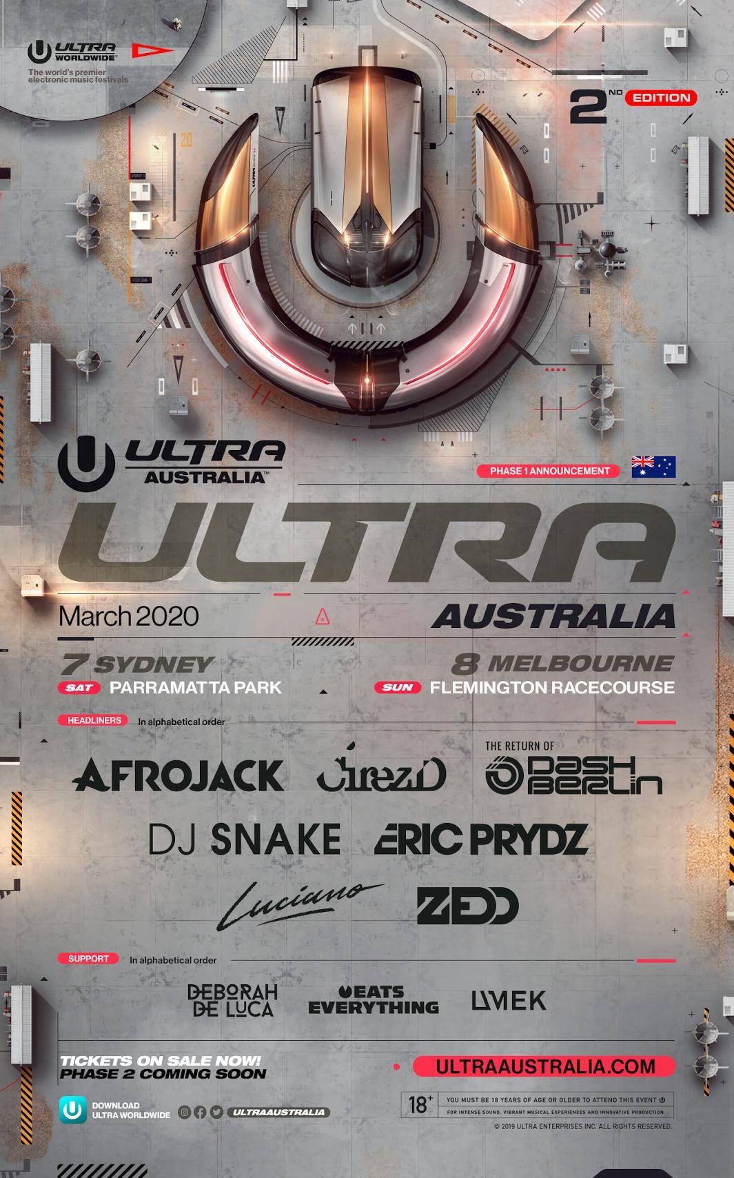 Australian Music Festivals 2020
