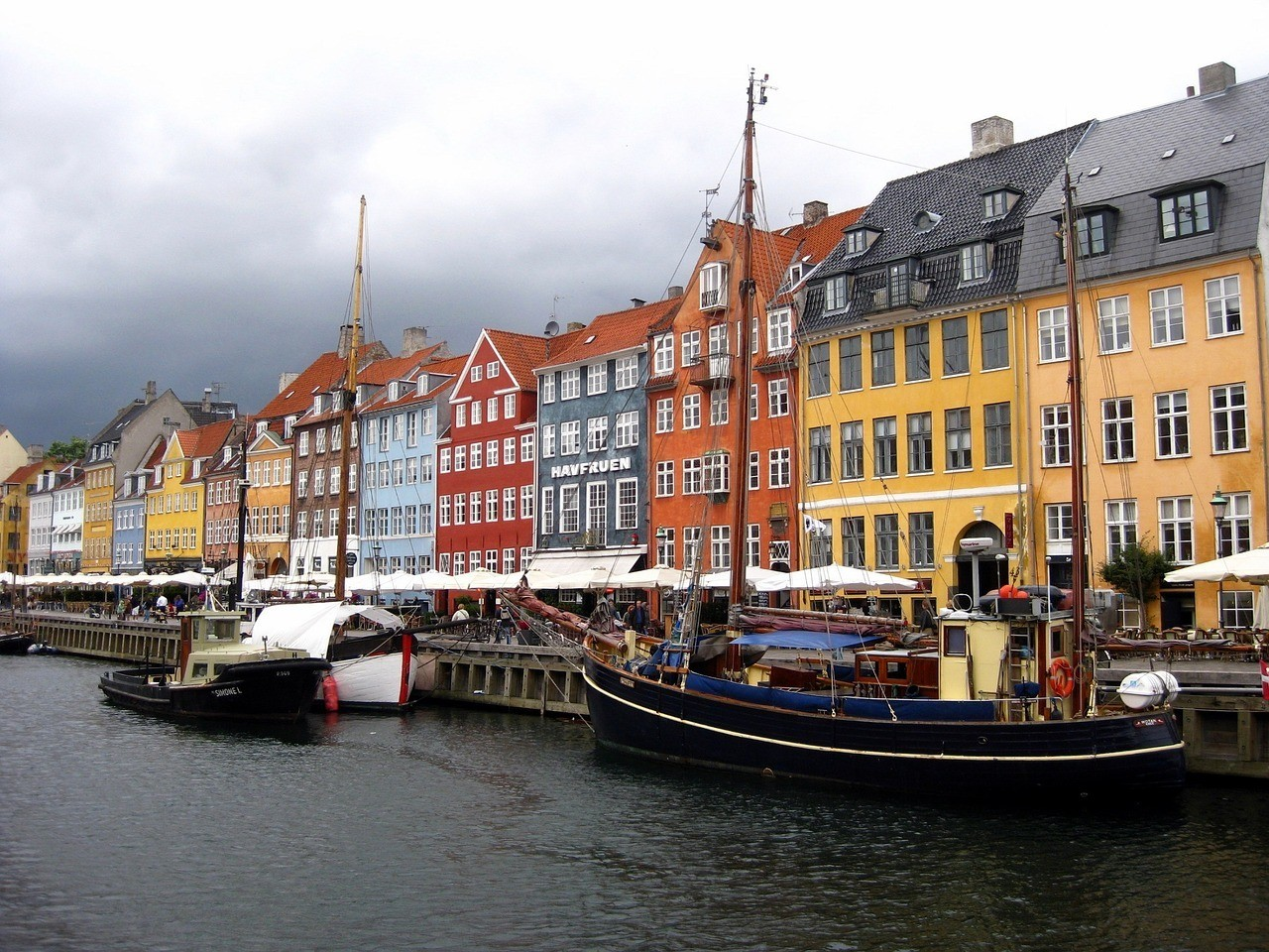 Things to do in Copenhagen in 2 Days Itinerary