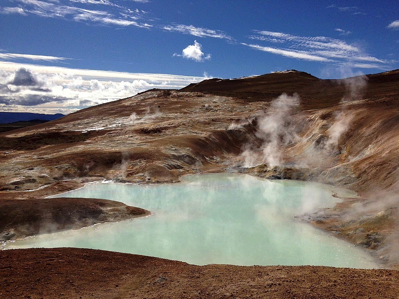 Volcano Facts About iceland