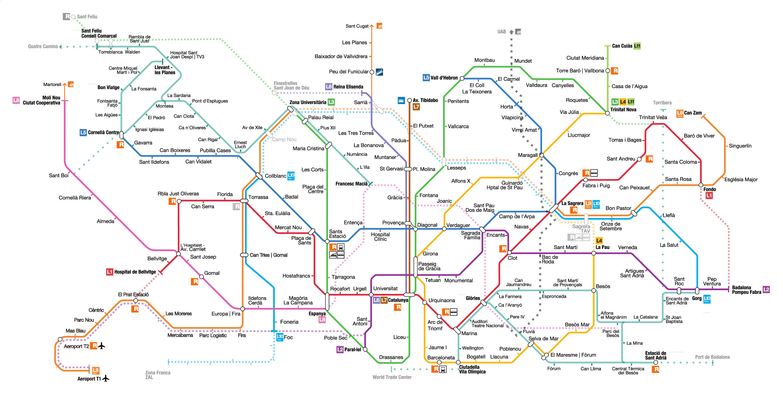 Barcelona Metro Map 2020